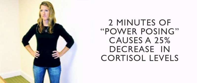 Significant Decrease in Cortisol Levels