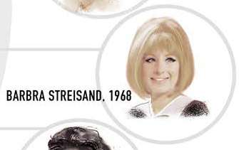Barbra Streisand bob haircut